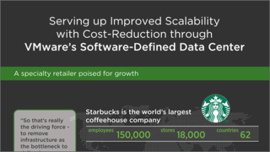 VMware Starbucks infographic